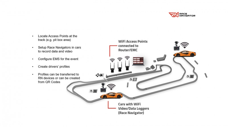 race-navigator-rn-ems-event-management-driving-event-04.jpg
