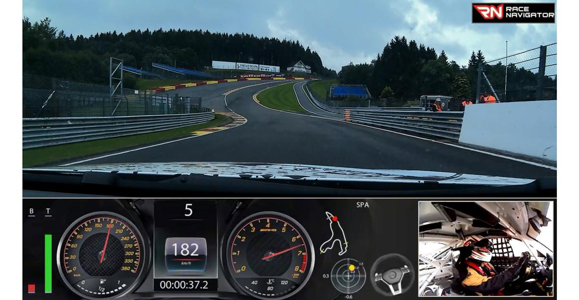 AMG-Dashboard