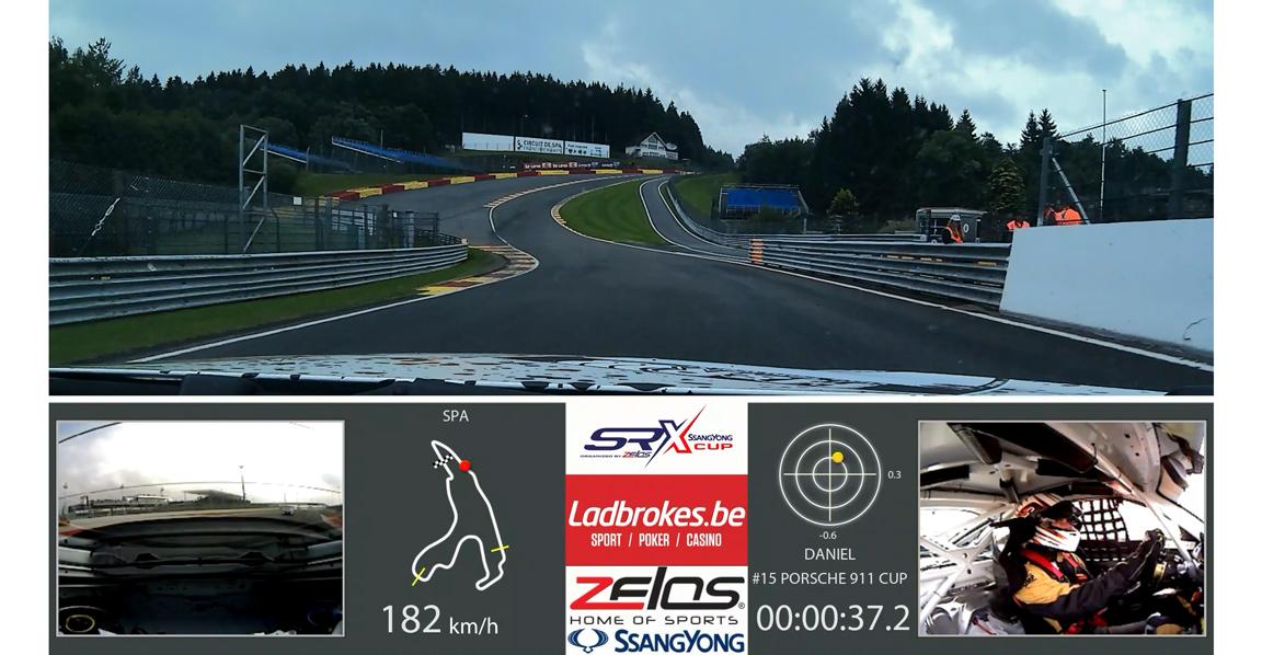 SRX-Dashboard
